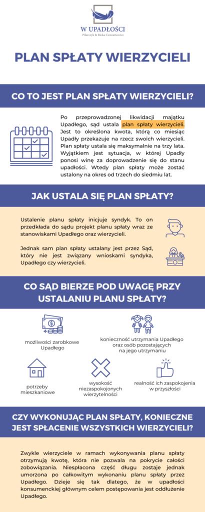 plan-splaty-wierzycieli-